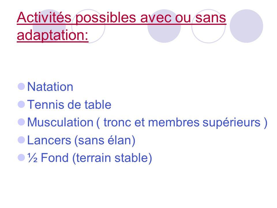 Activités possibles avec ou sans adaptation: