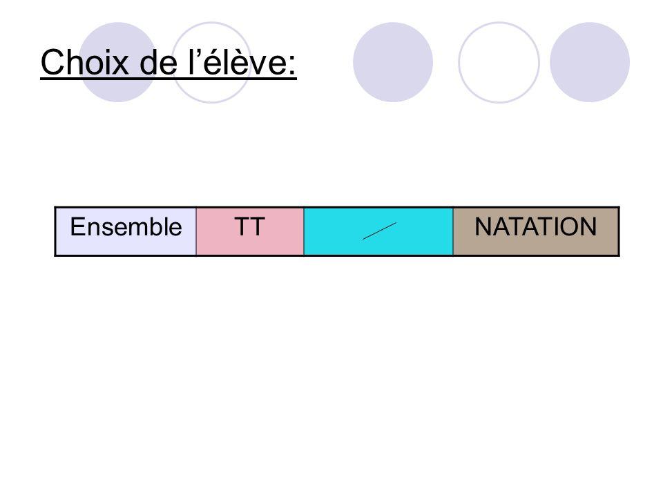 Choix de l'élève: Ensemble TT NATATION