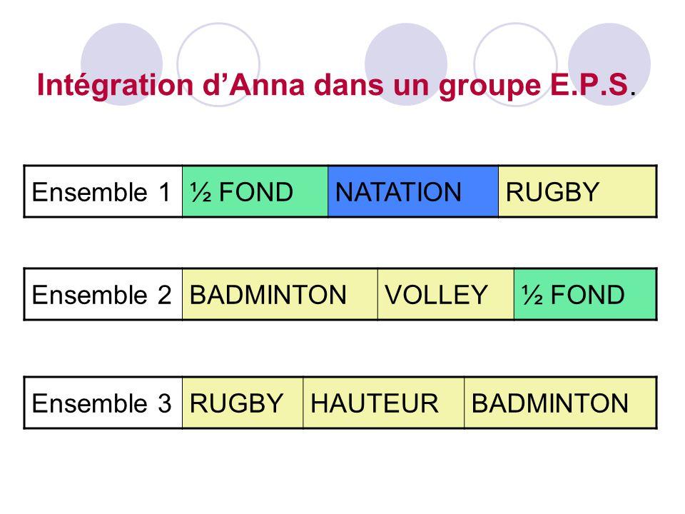 Intégration d'Anna dans un groupe E.P.S.