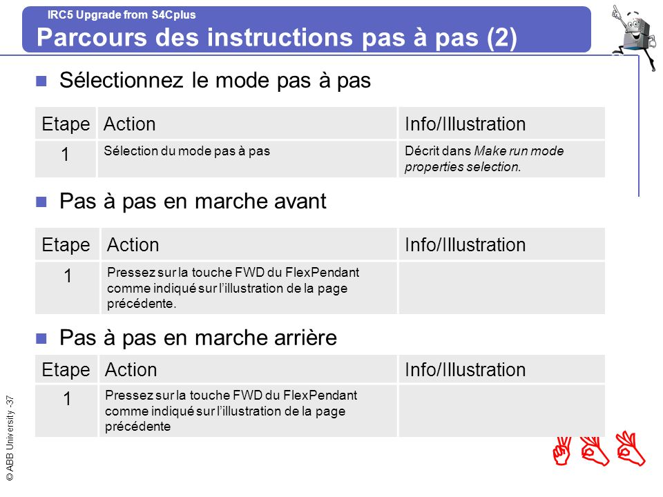 Parcours des instructions pas à pas (2)