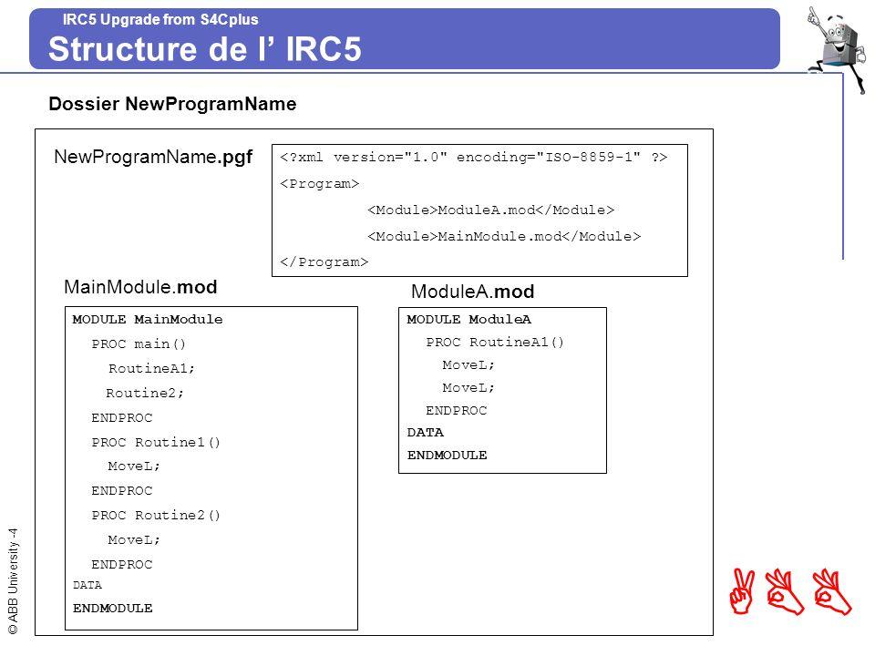 Structure de l' IRC5 Dossier NewProgramName NewProgramName.pgf