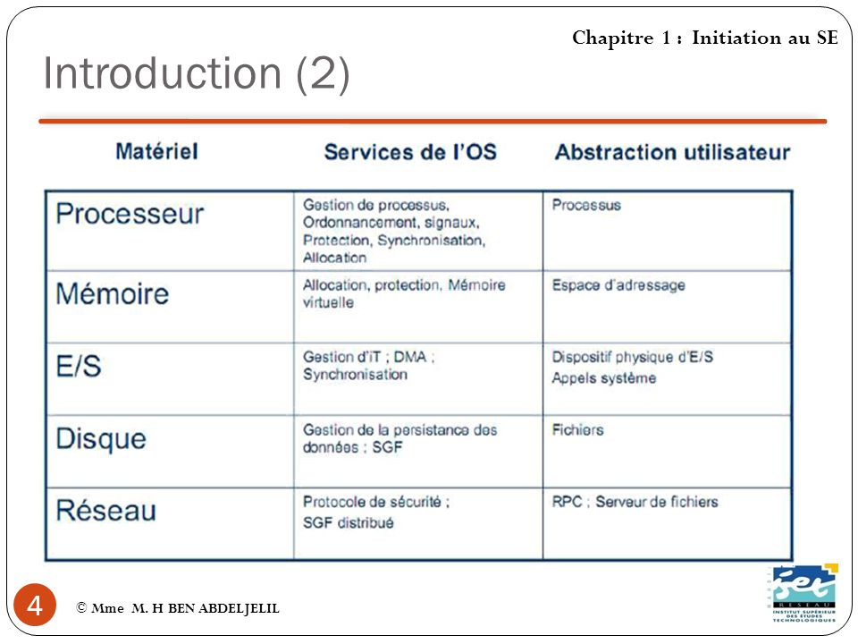 Introduction (2) Chapitre 1 : Initiation au SE