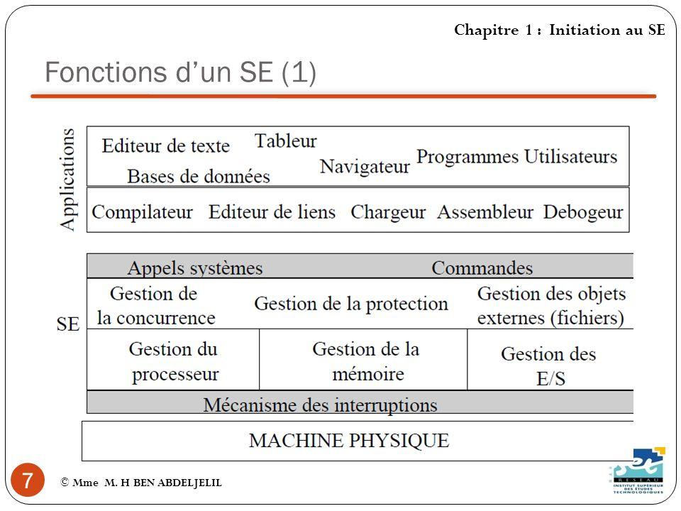 Fonctions d'un SE (1) Chapitre 1 : Initiation au SE