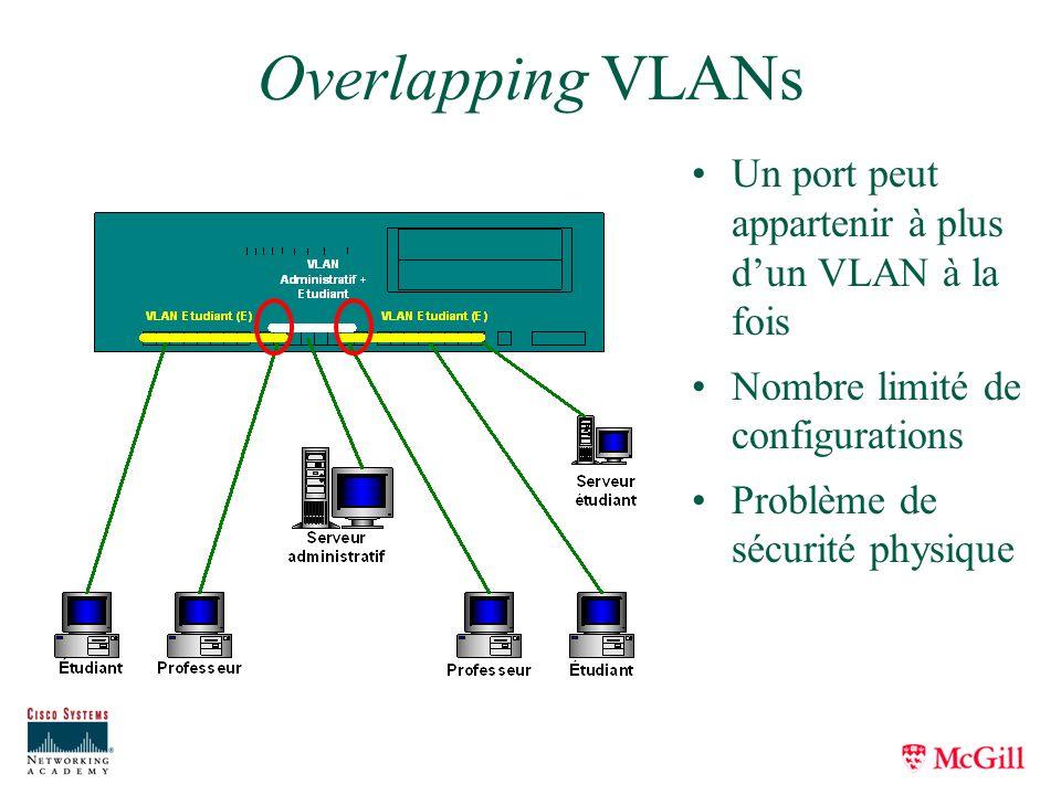Overlapping VLANs Un port peut appartenir à plus d'un VLAN à la fois