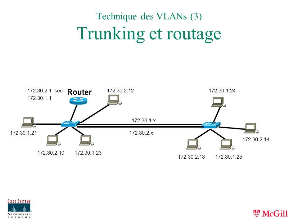 Technique des VLANs (3) Trunking et routage