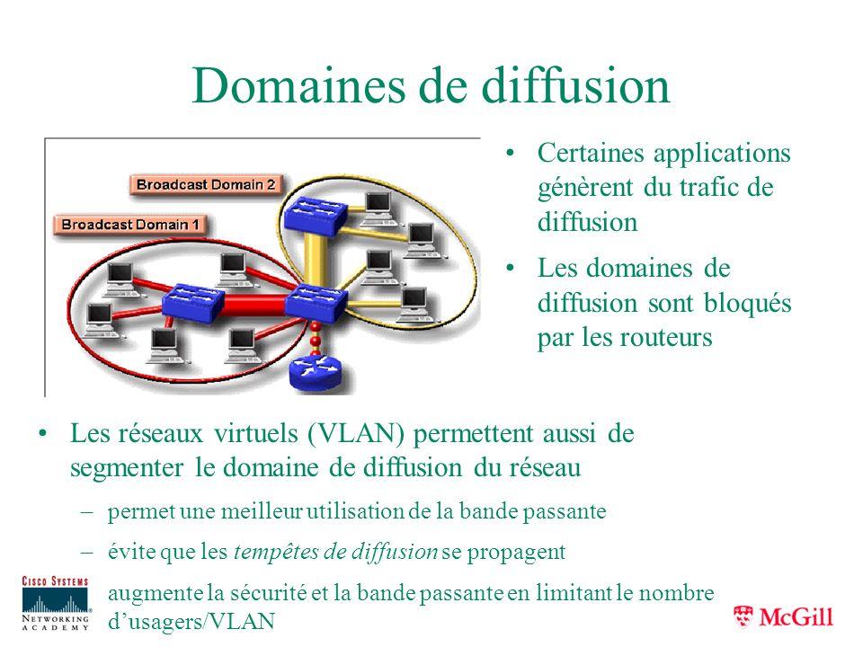 Domaines de diffusion Certaines applications génèrent du trafic de diffusion. Les domaines de diffusion sont bloqués par les routeurs.