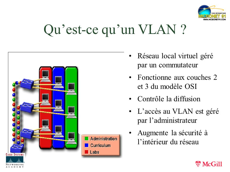 r u00e9seau local virtuel  vlan