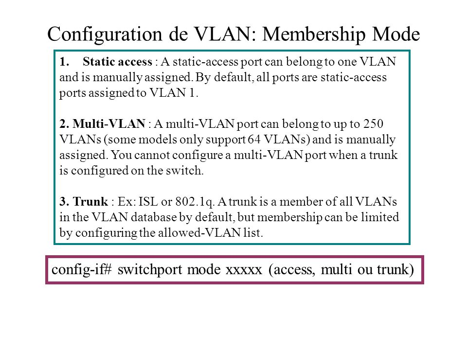 Configuration de VLAN: Membership Mode