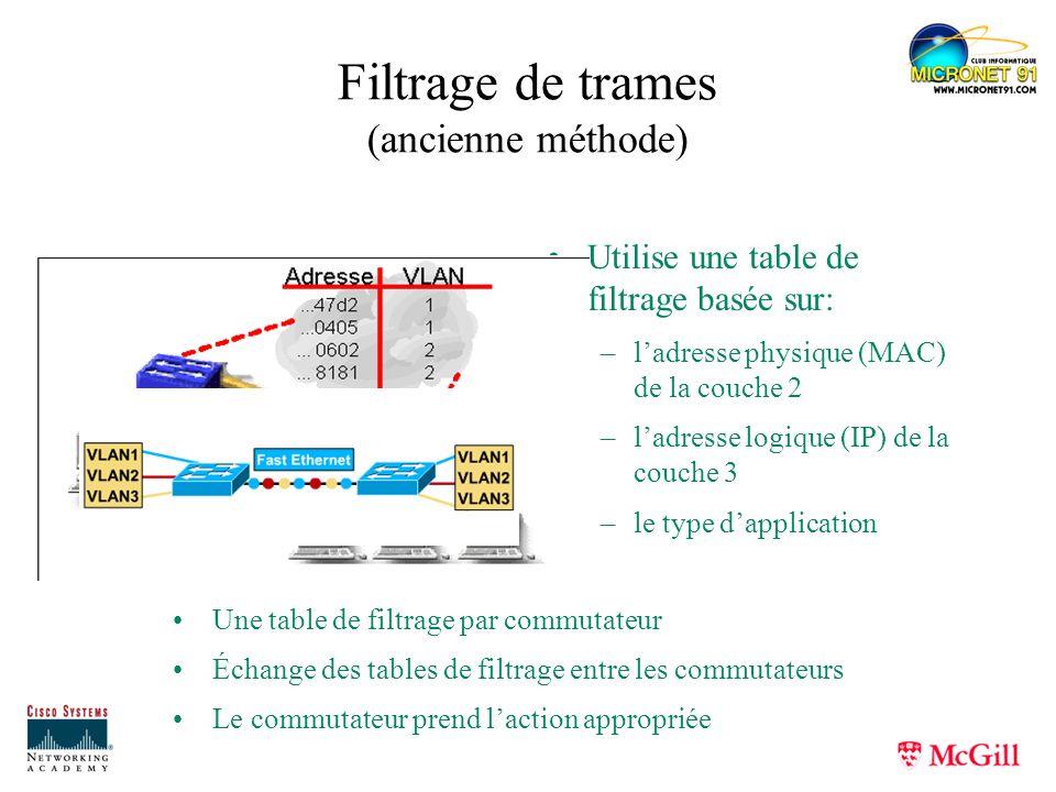Filtrage de trames (ancienne méthode)
