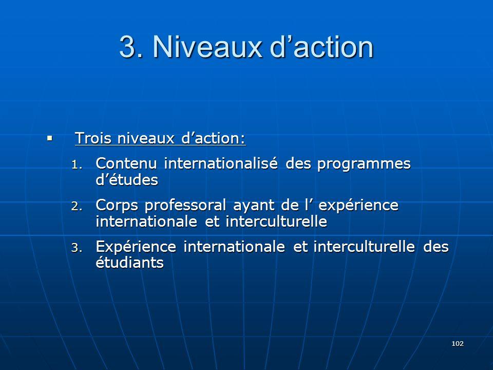 3. Niveaux d'action Trois niveaux d'action: