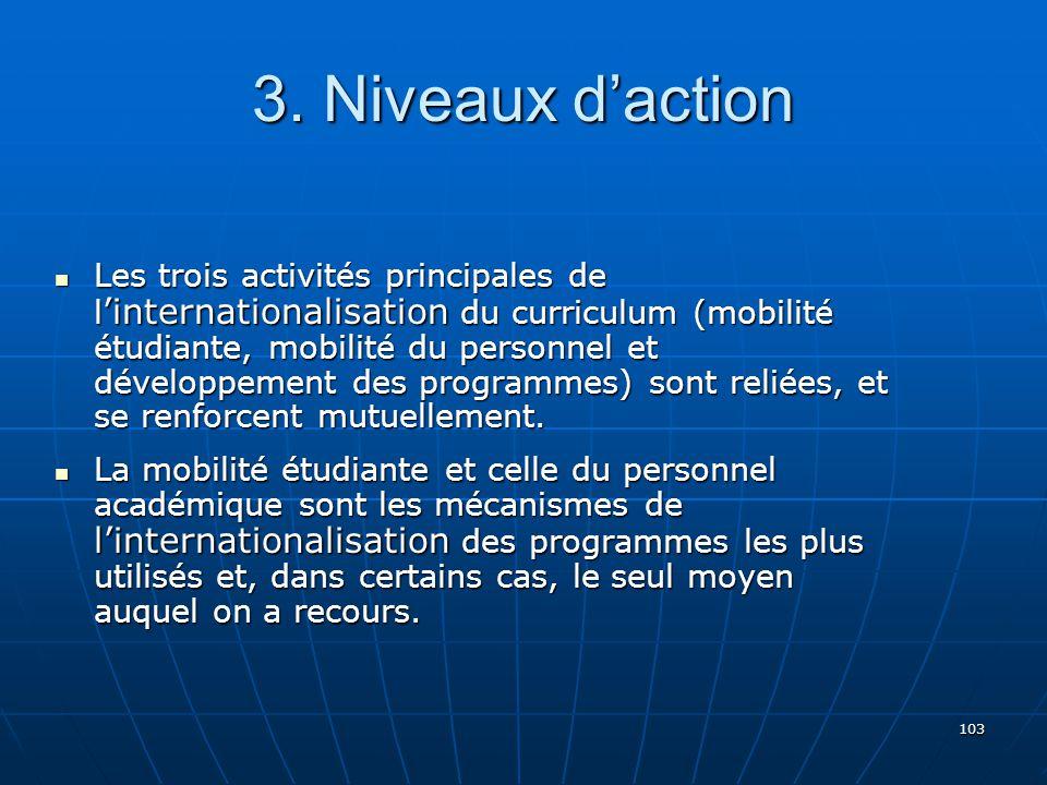 3. Niveaux d'action
