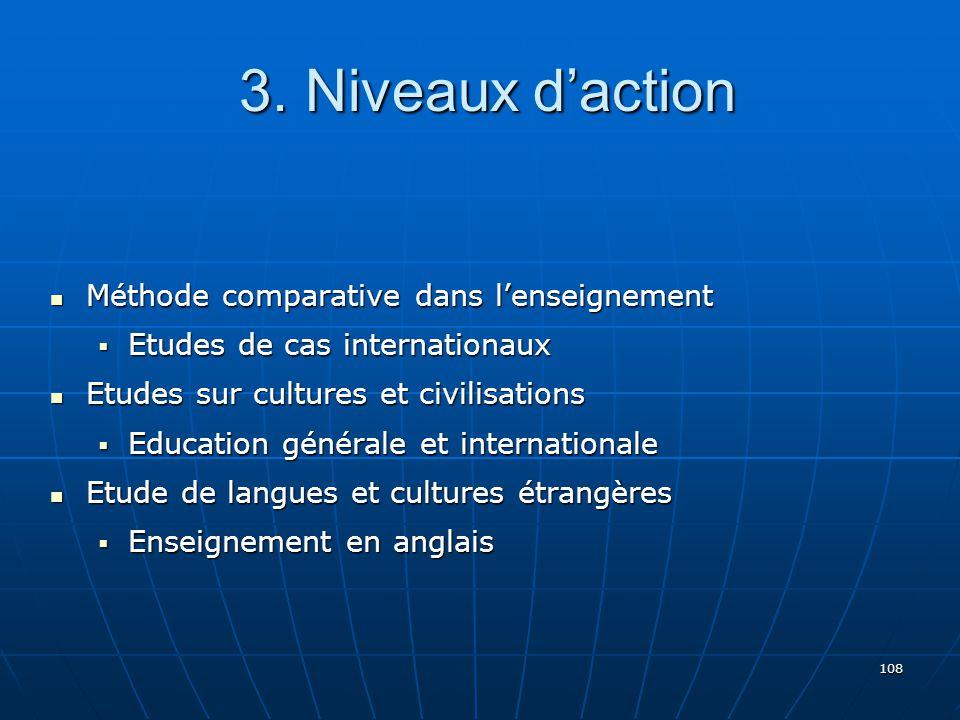 3. Niveaux d'action Méthode comparative dans l'enseignement