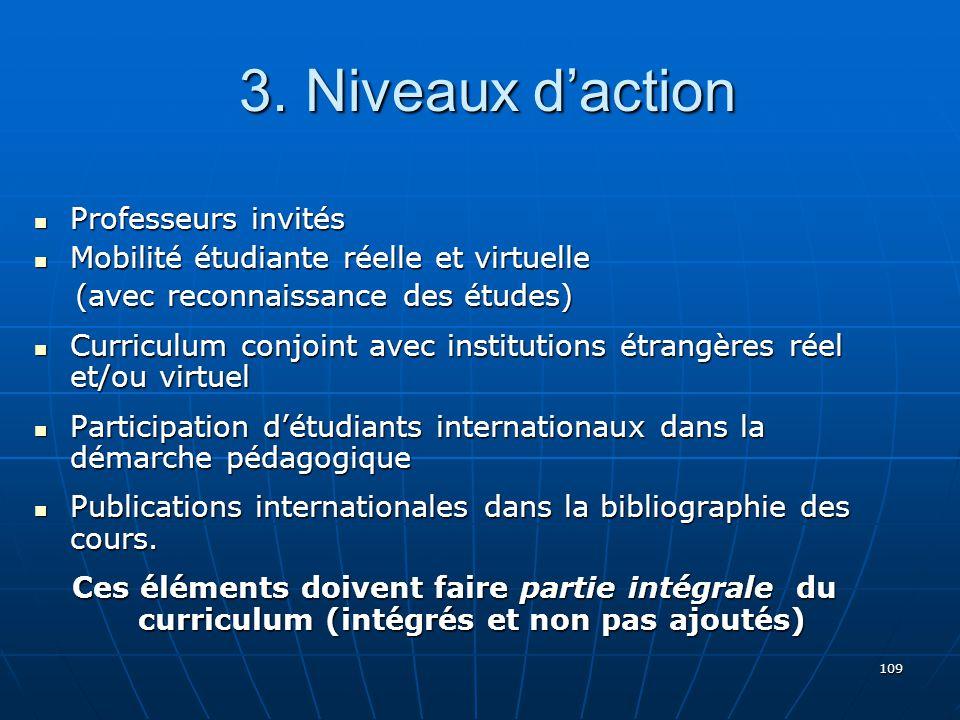3. Niveaux d'action Professeurs invités