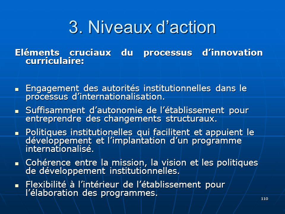 3. Niveaux d'action Eléments cruciaux du processus d'innovation curriculaire: