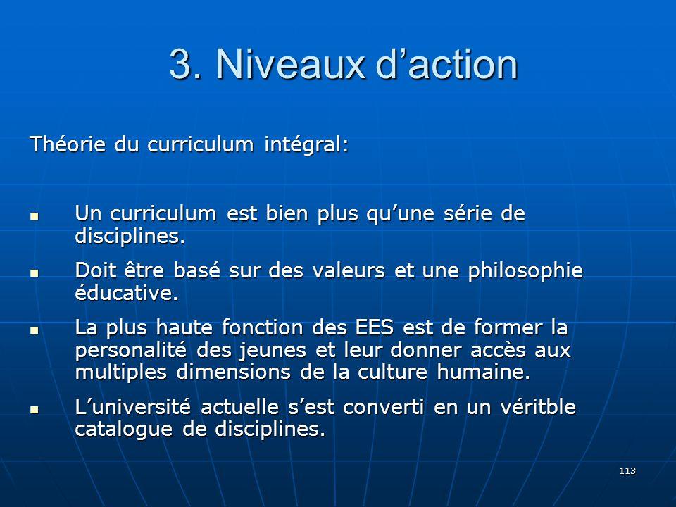3. Niveaux d'action Théorie du curriculum intégral: