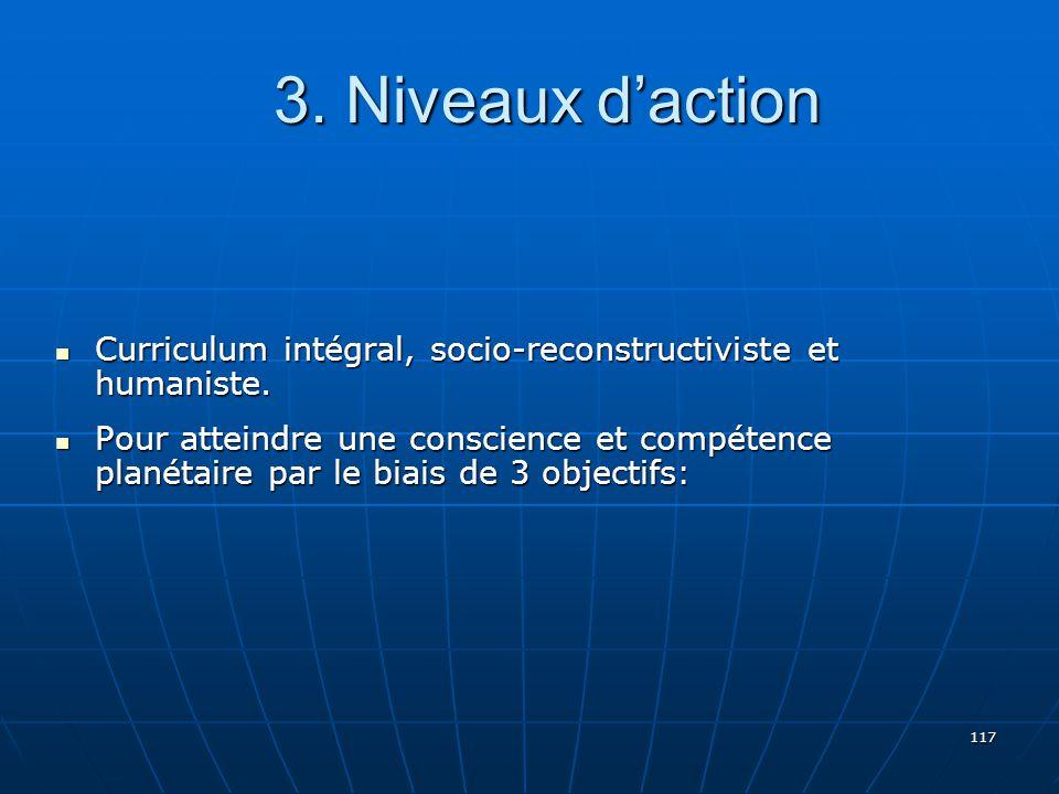 3. Niveaux d'action Curriculum intégral, socio-reconstructiviste et humaniste.
