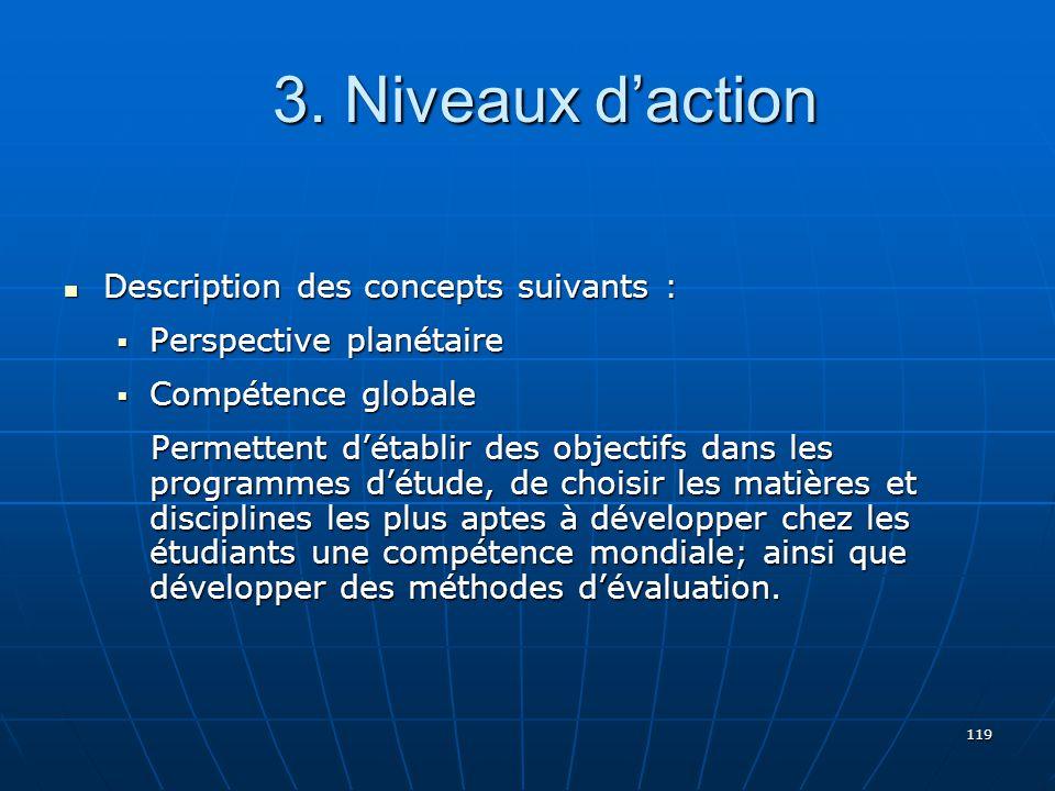 3. Niveaux d'action Description des concepts suivants :