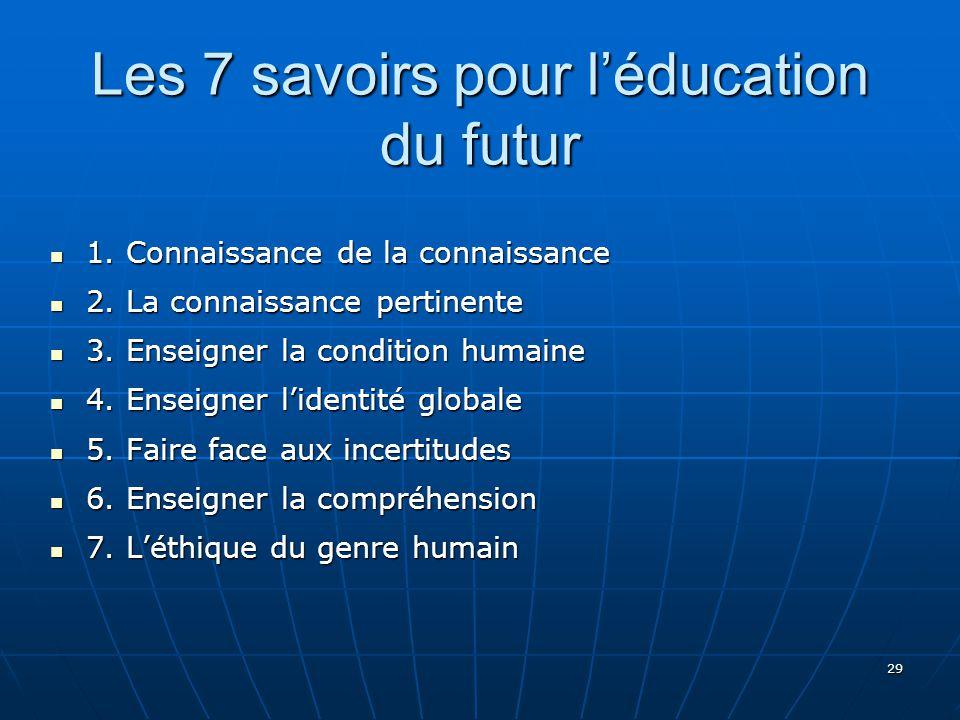 Les 7 savoirs pour l'éducation du futur