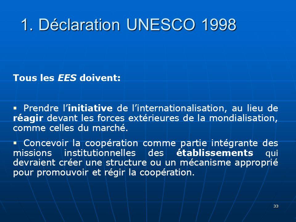 1. Déclaration UNESCO 1998 Tous les EES doivent: