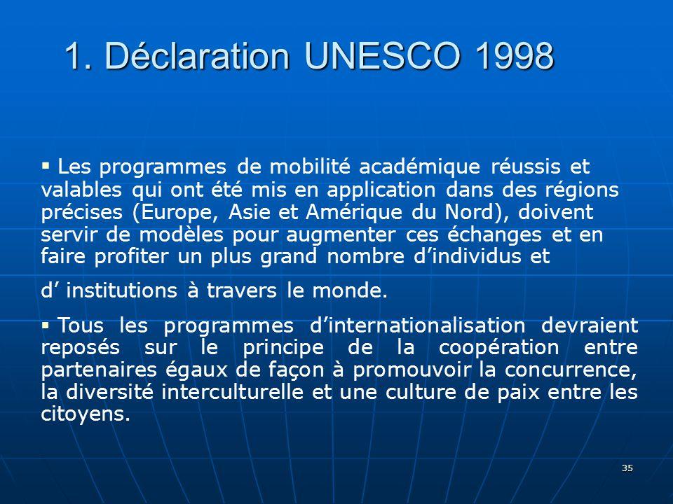 1. Déclaration UNESCO 1998