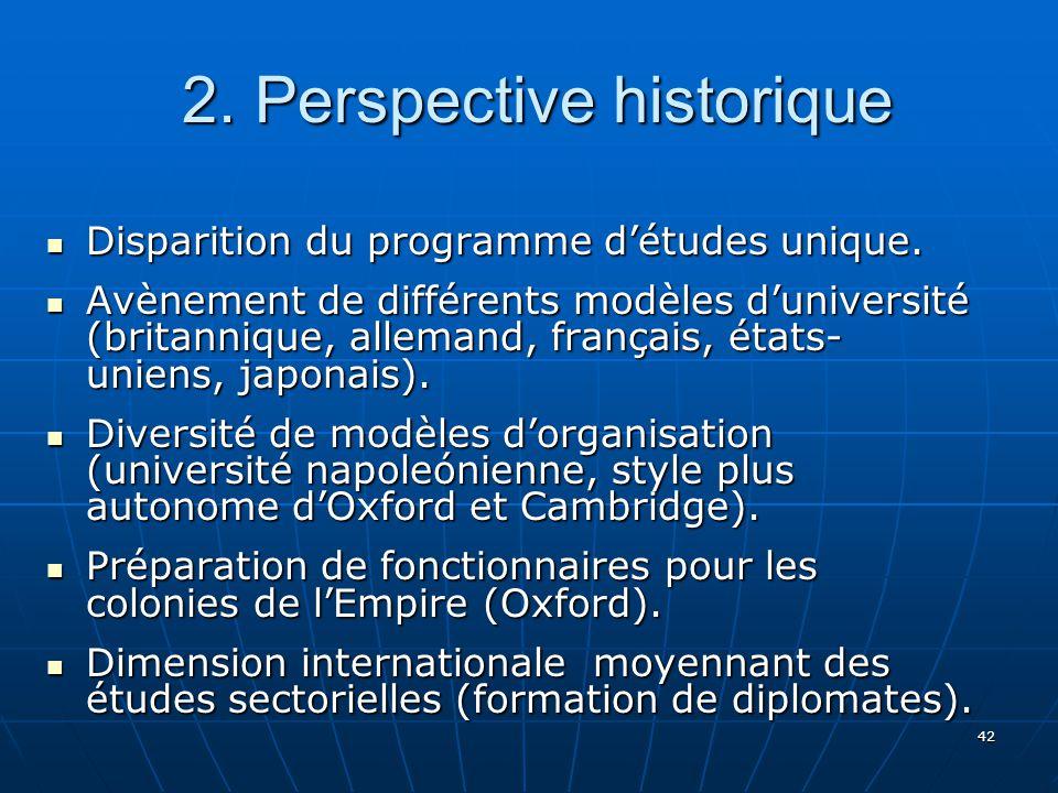 2. Perspective historique