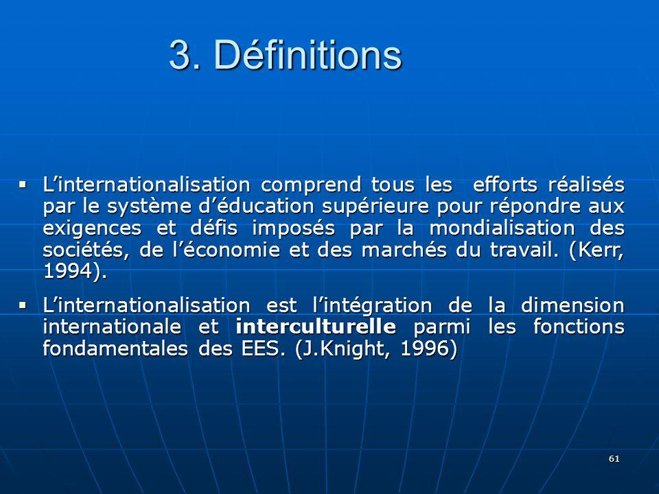3. Définitions