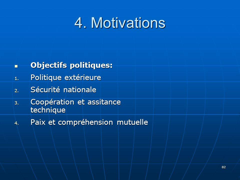 4. Motivations Objectifs politiques: Politique extérieure