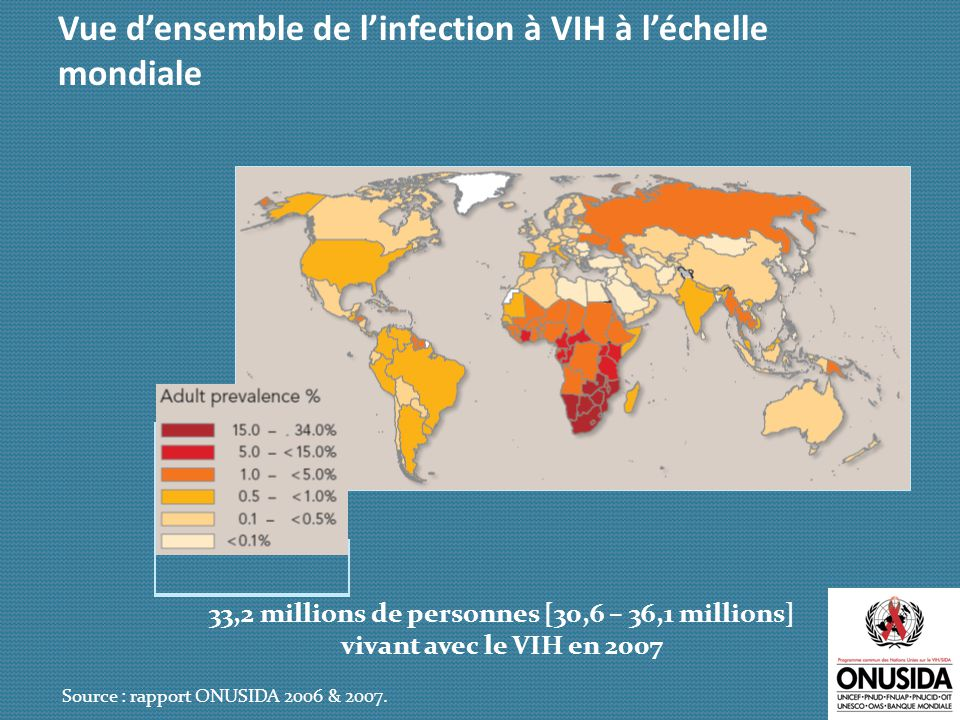 Vue d'ensemble de l'infection à VIH à l'échelle mondiale