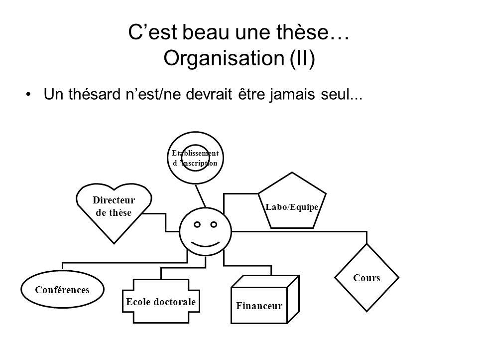 C'est beau une thèse… Organisation (II)