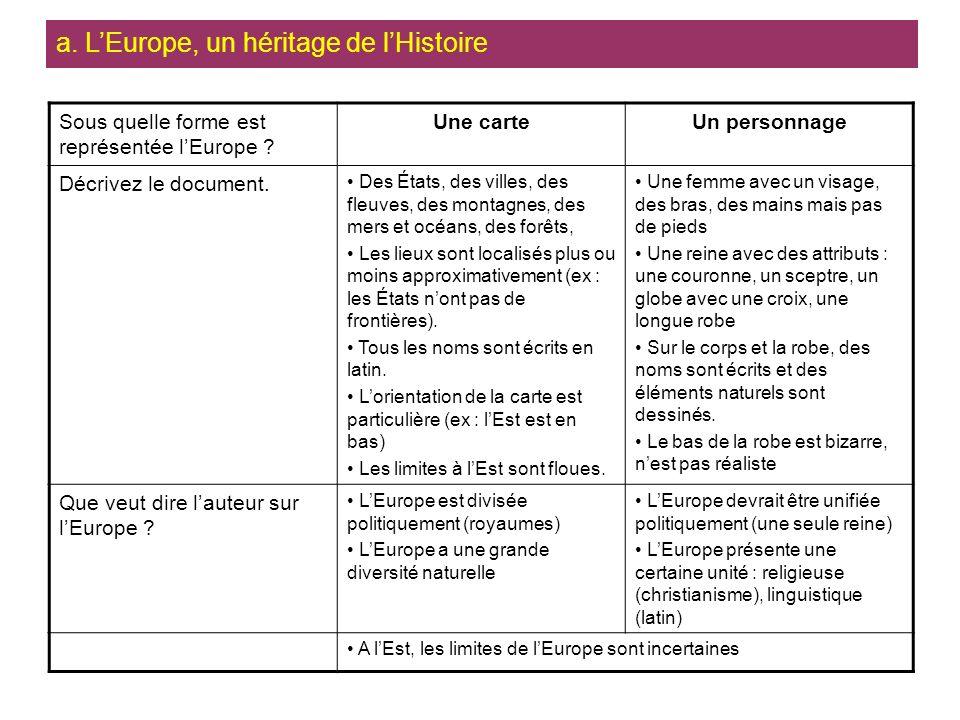 a. L'Europe, un héritage de l'Histoire