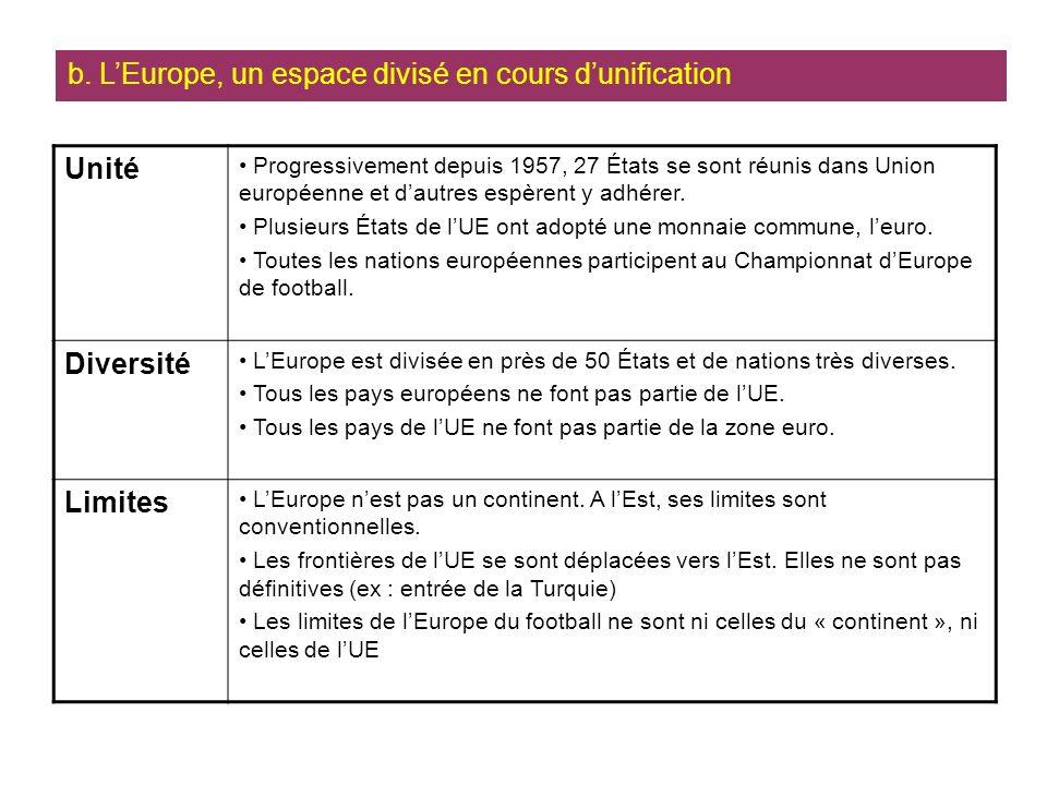 b. L'Europe, un espace divisé en cours d'unification Unité