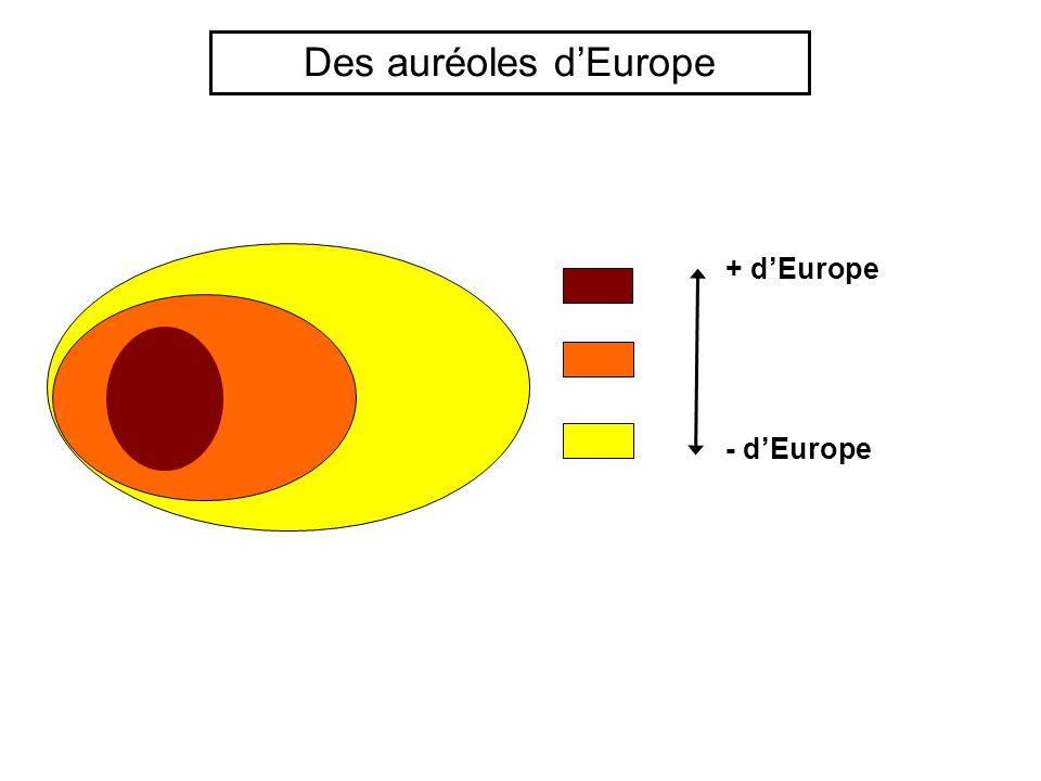 Des auréoles d'Europe + d'Europe - d'Europe