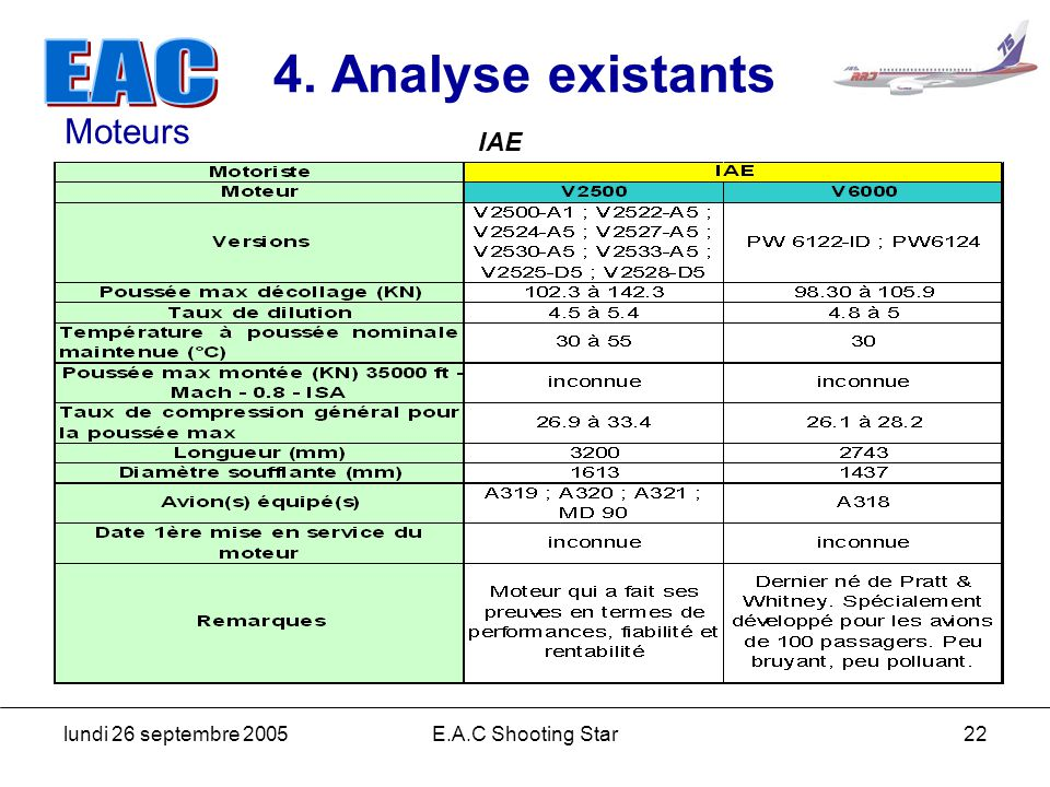 4. Analyse existants Moteurs IAE lundi 26 septembre 2005