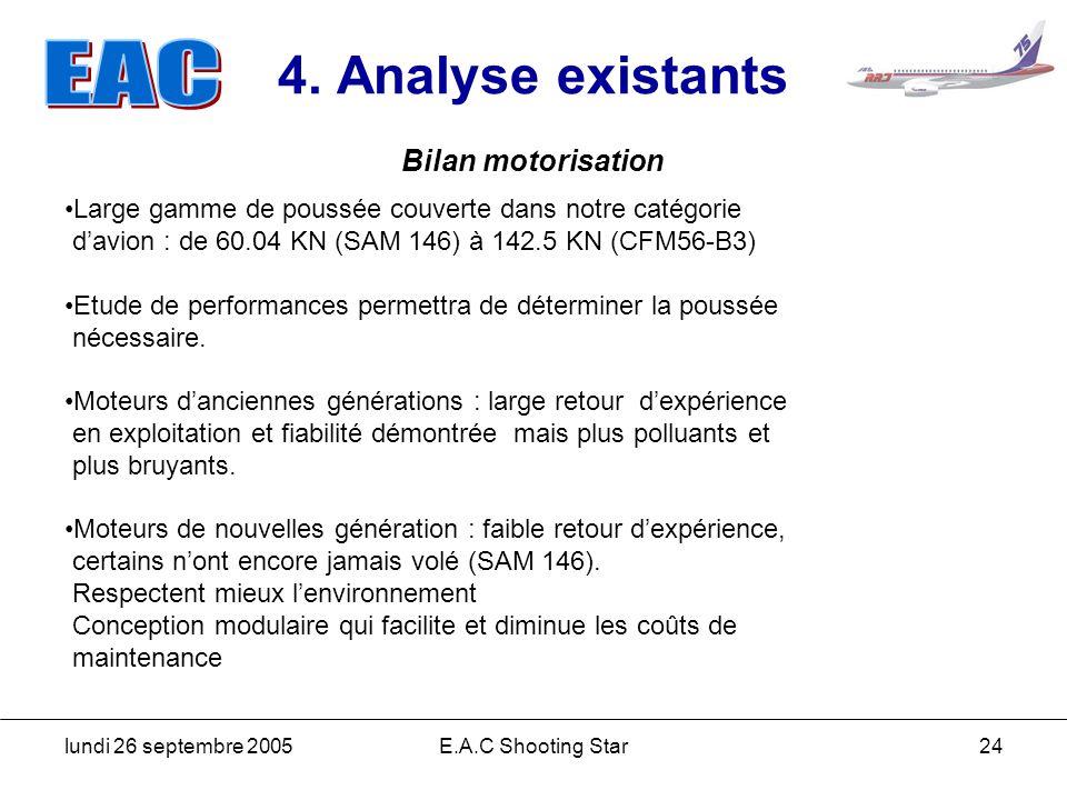 4. Analyse existants Bilan motorisation