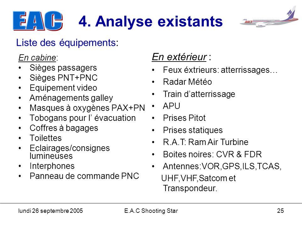 4. Analyse existants Liste des équipements: En extérieur : En cabine: