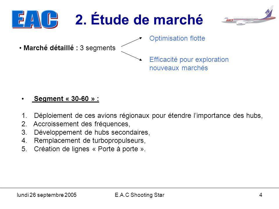 2. Étude de marché Optimisation flotte Marché détaillé : 3 segments