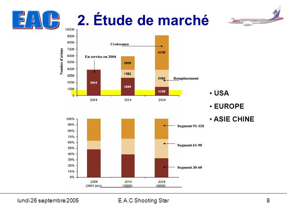2. Étude de marché USA EUROPE ASIE CHINE lundi 26 septembre 2005