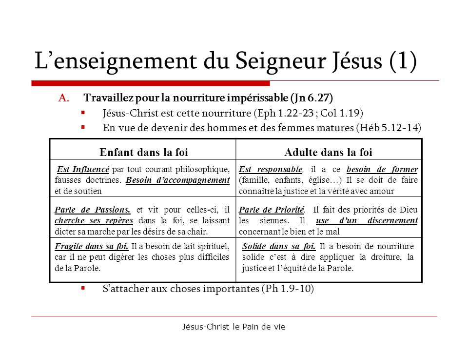 L'enseignement du Seigneur Jésus (1)