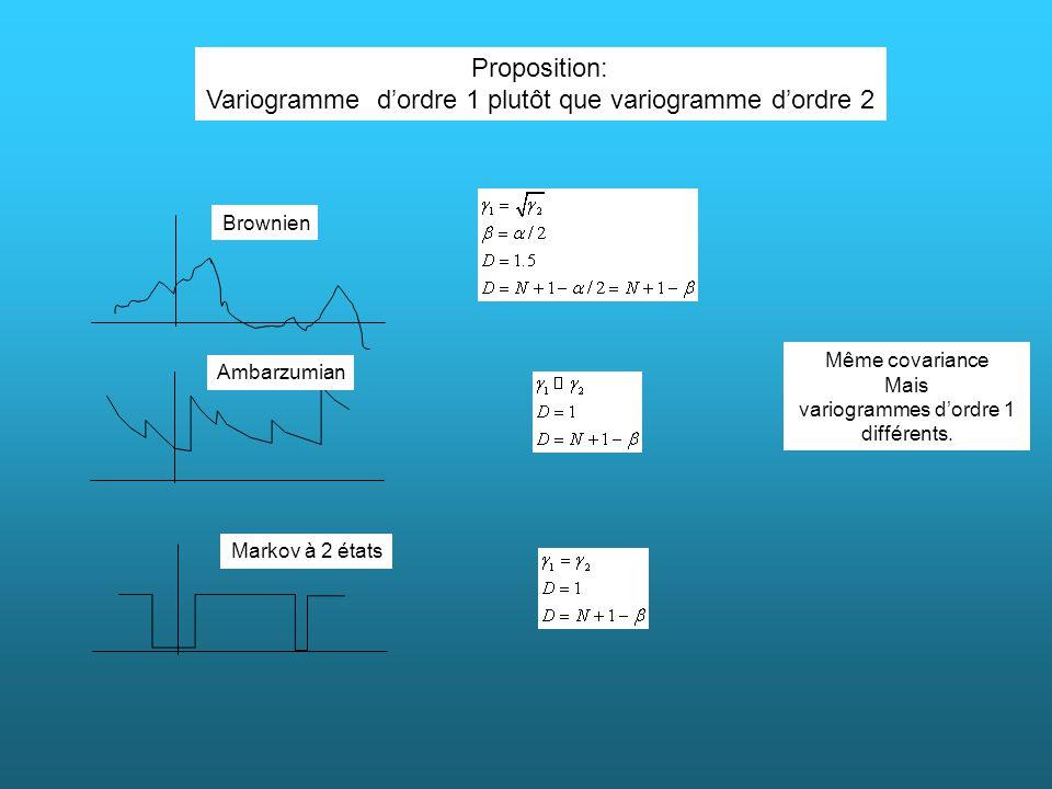 Variogramme d'ordre 1 plutôt que variogramme d'ordre 2
