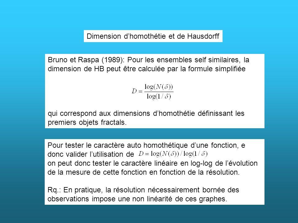 Dimension d'homothétie et de Hausdorff