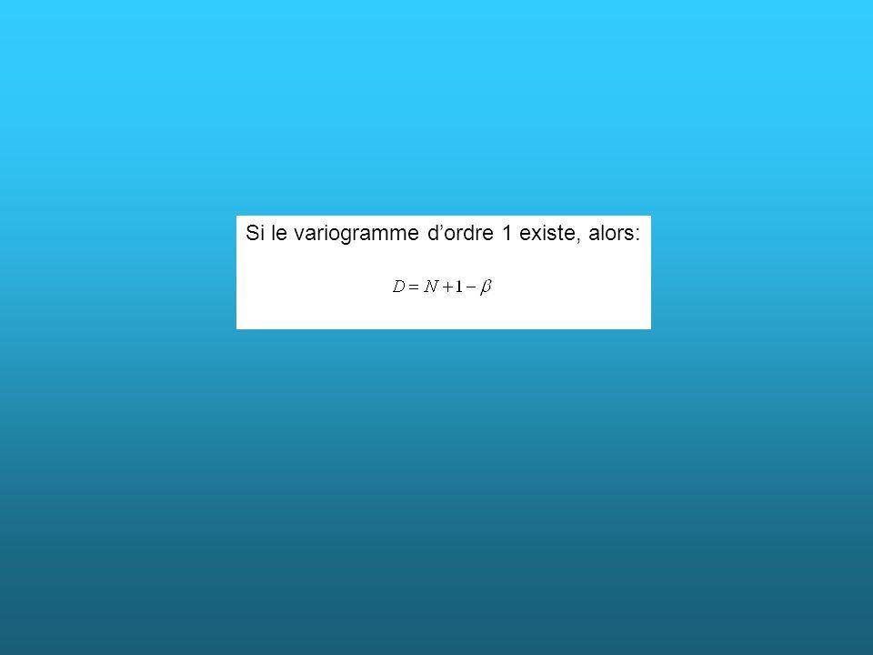 Si le variogramme d'ordre 1 existe, alors: