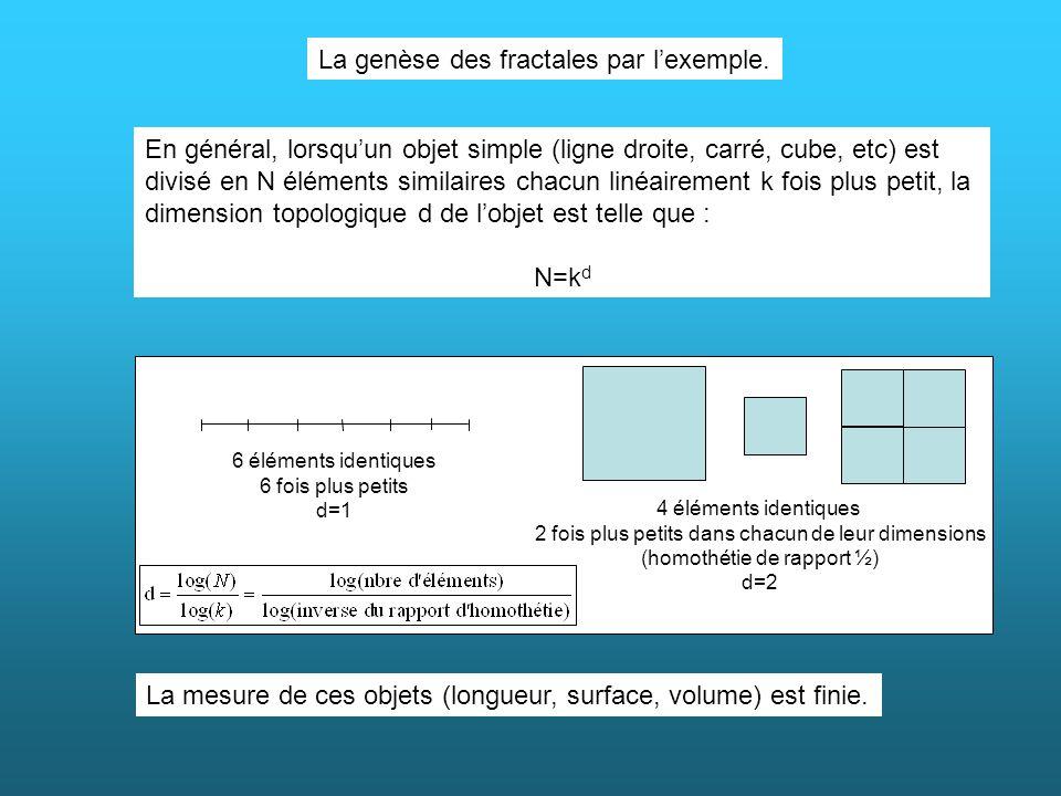 La genèse des fractales par l'exemple.