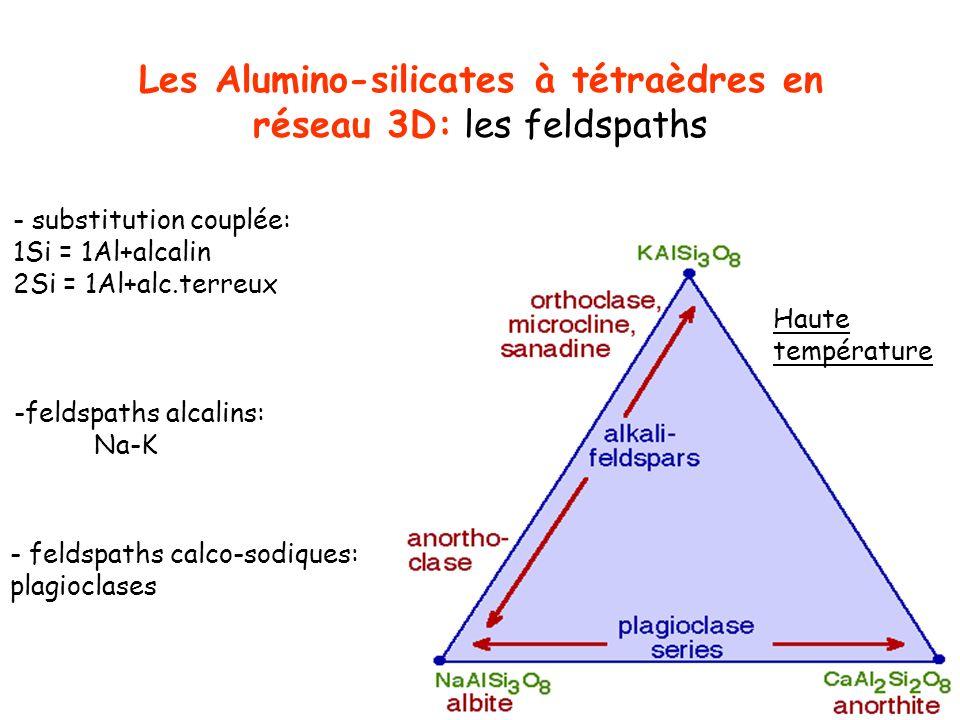 Les Alumino-silicates à tétraèdres en