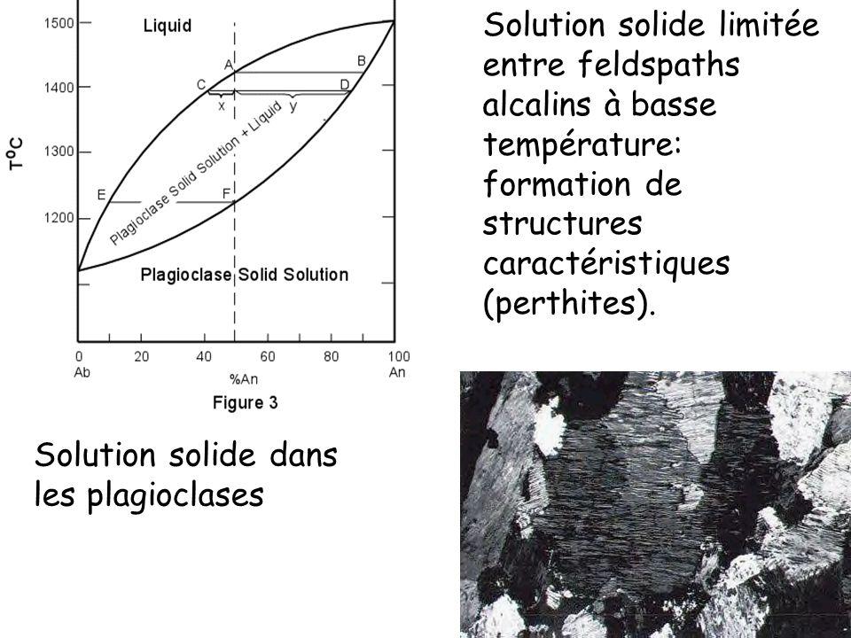Solution solide limitée entre feldspaths alcalins à basse température: formation de structures caractéristiques (perthites).