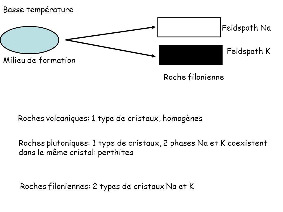Basse température Feldspath Na. Feldspath K. Milieu de formation. Roche filonienne. Roches volcaniques: 1 type de cristaux, homogènes.