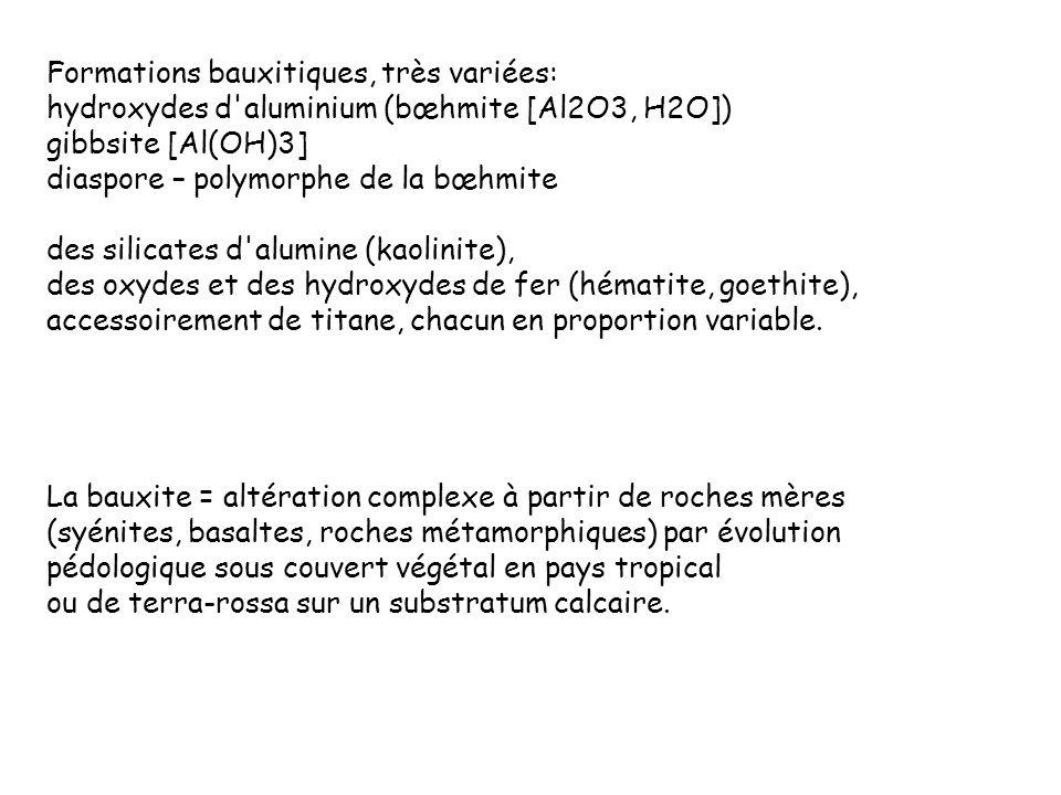 Formations bauxitiques, très variées: