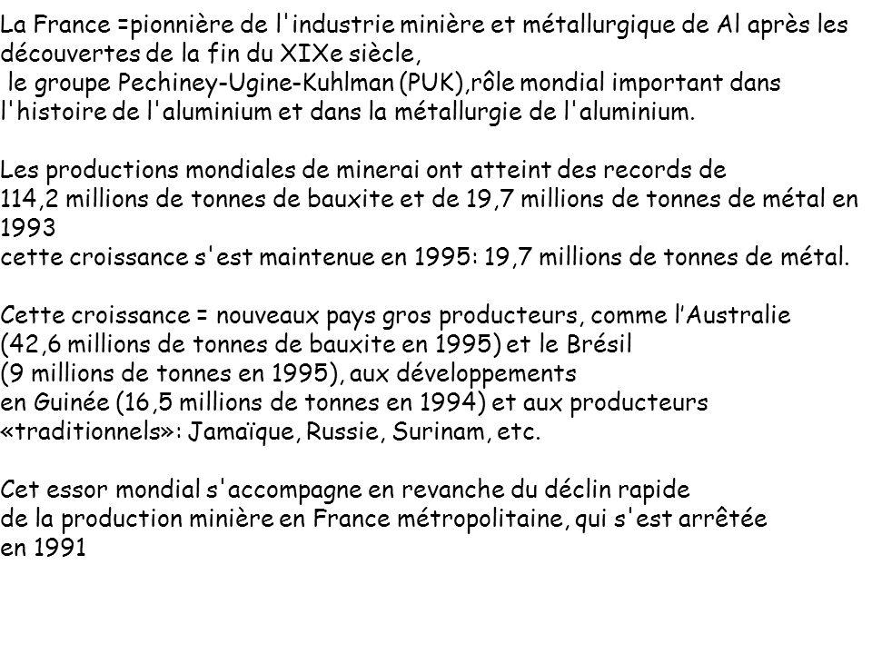 La France =pionnière de l industrie minière et métallurgique de Al après les