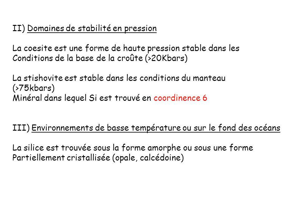 II) Domaines de stabilité en pression