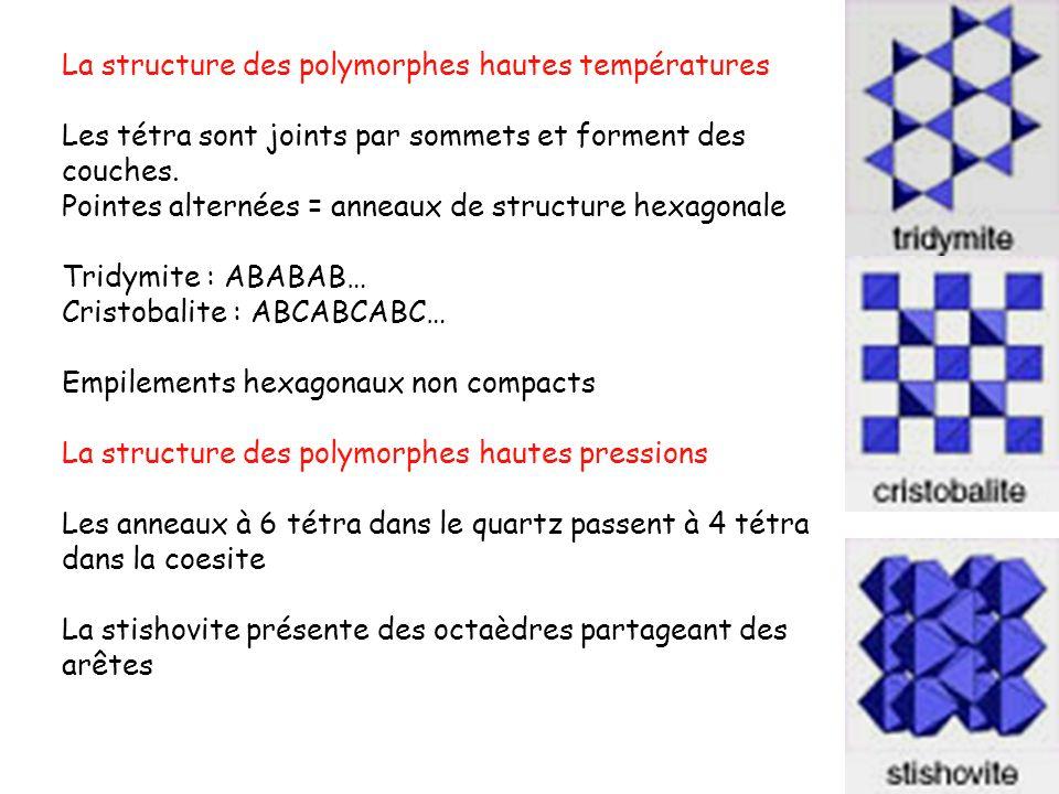 La structure des polymorphes hautes températures