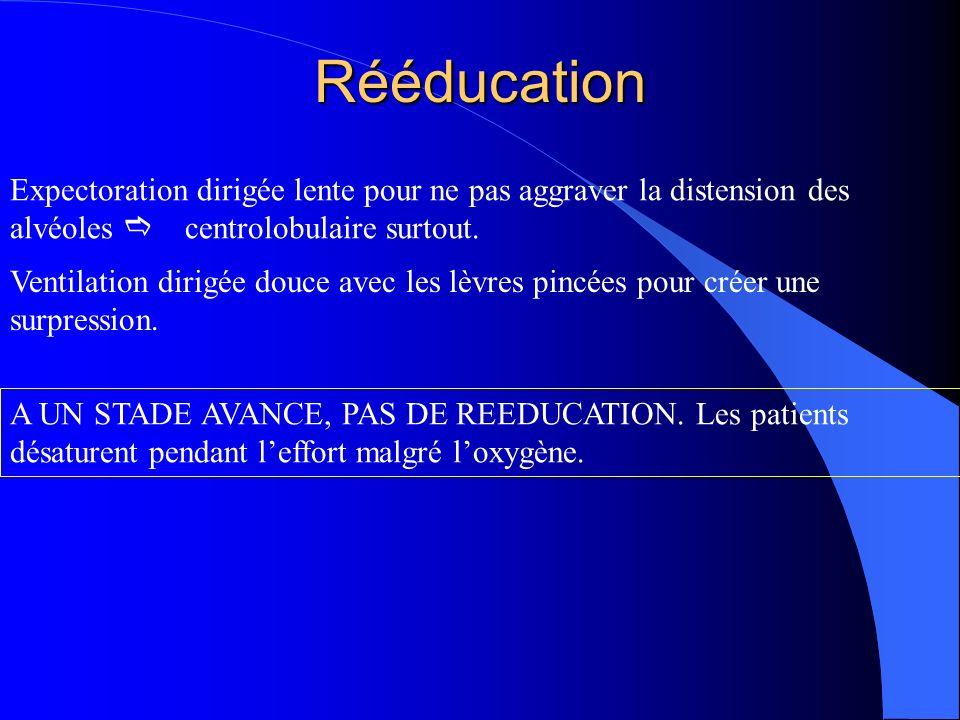 Rééducation Expectoration dirigée lente pour ne pas aggraver la distension des alvéoles e centrolobulaire surtout.